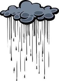 Temor a la lluvia